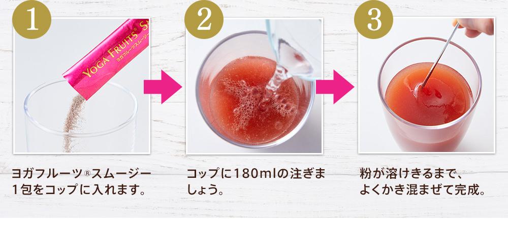 飲み方1・2・3