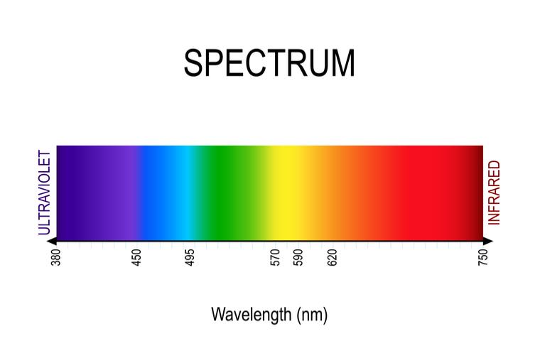 紫外線 色